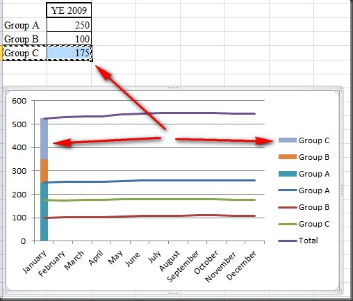 how to add words x axis labels excel